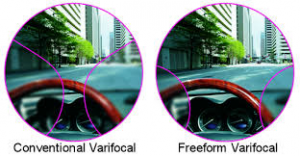 118ed8ca29a We offer a large selection of varifocals. New digitally surfaced free form  technology offers fantastic clarity and ease of use. Varifocal lenses ...